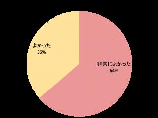%e5%9b%a3%e4%bd%931