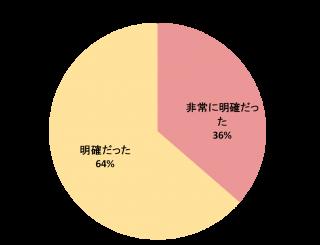 %e5%9b%a3%e4%bd%932