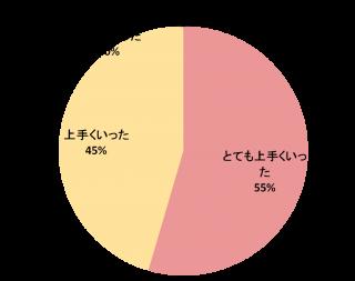 %e5%9b%a3%e4%bd%933