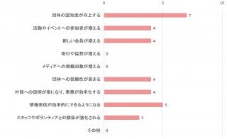 %e5%9b%b31-7n