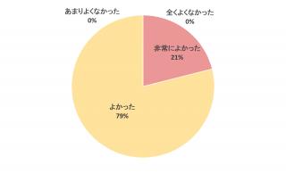 %e5%9b%b32-3