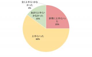 %e5%9b%b32-7