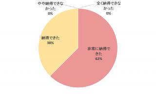 %e5%9b%b35