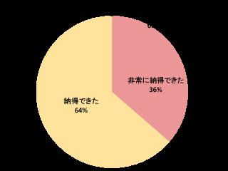 %e5%9b%a3%e4%bd%934