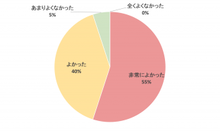%e5%9b%b32-1