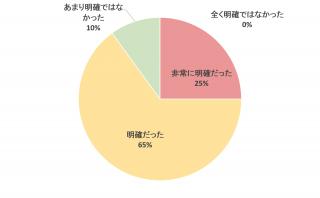 %e5%9b%b32-4