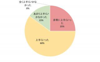 %e5%9b%b32-6