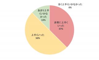 %e5%9b%b33